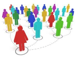 blog-sharing