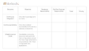 DevOps Cloud Strategy