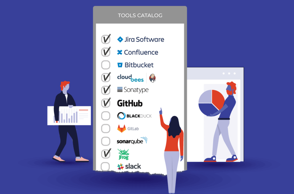 DevOps SaaS Platform by iTMethods brings capabilities for a faster software delivery and is designed to accelerate the adoption of the full suite of CloudBees, Jenkins and DevOps tools