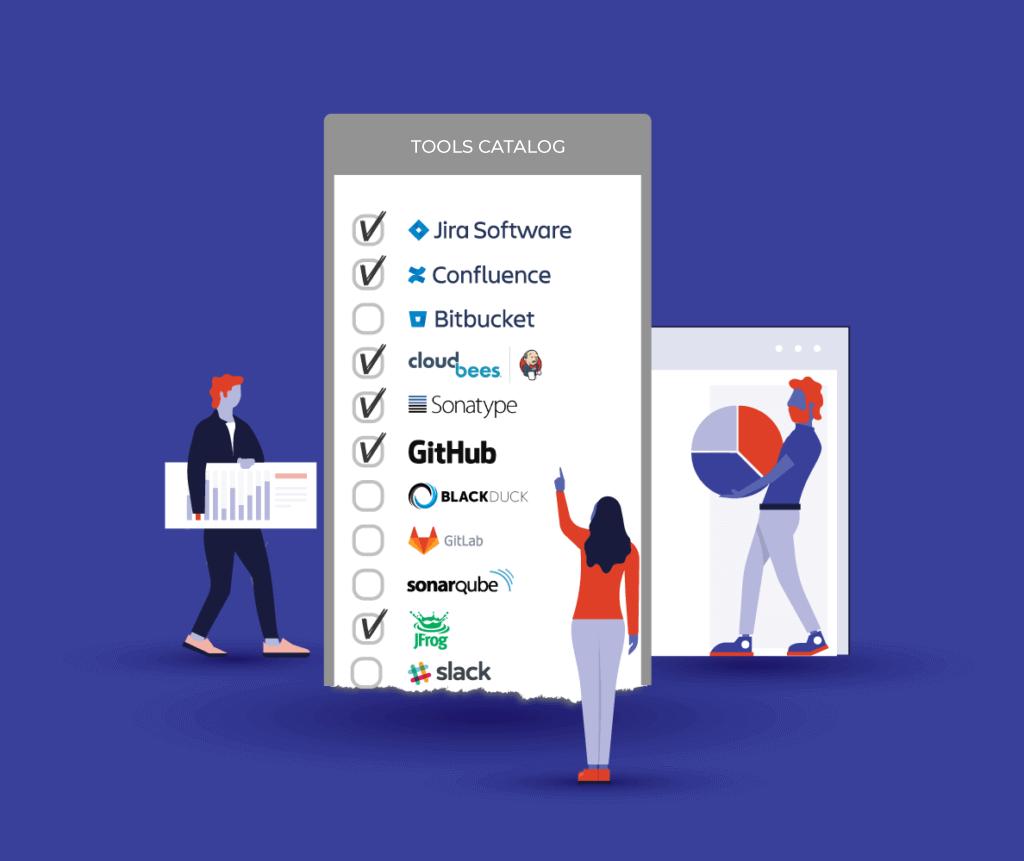 DevOps SaaS Platform Transforms your Software Delivery