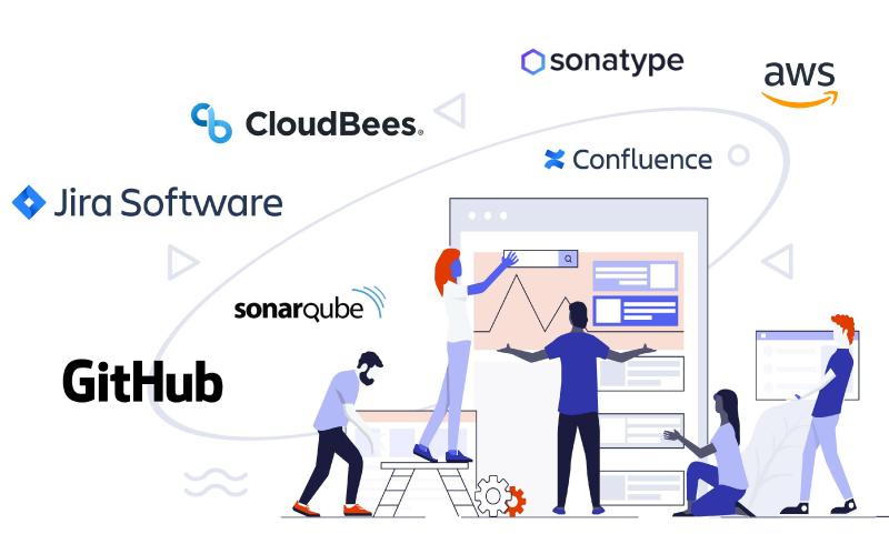 DevOps SaaS Platform iTMethods 2020