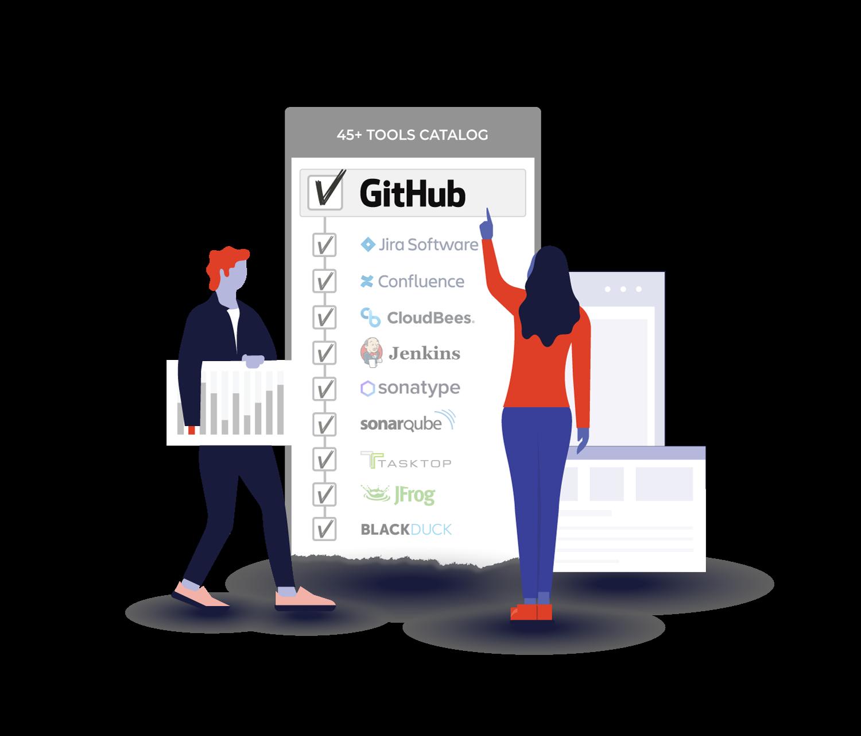 github tools catalog